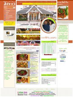 ภาพที่ 1 รับทำเว็บไซต์ รีสอร์ท ห้องอาหาร ร้านอาหาร ห้องเช่า ที่พัก